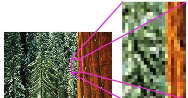 Resolución y píxeles